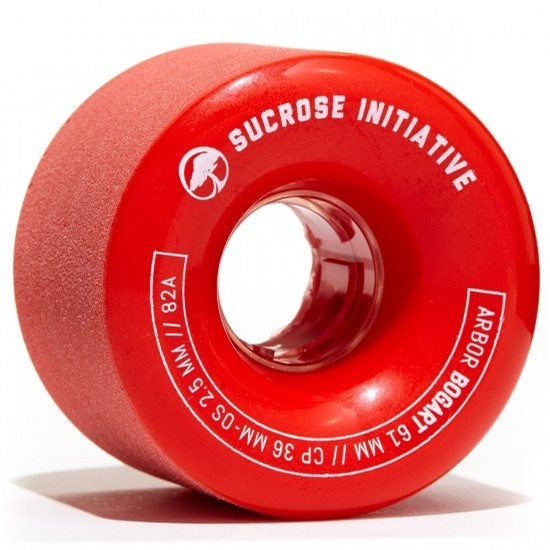 Bogart 82A Wheels (Red)